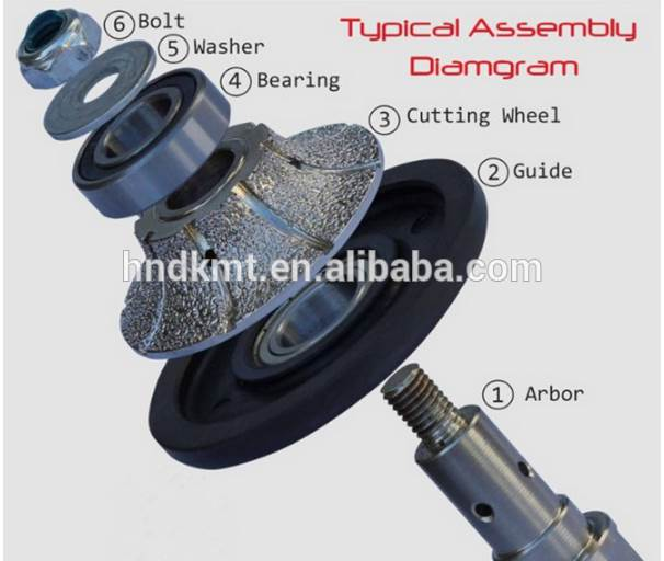 made in china Hand Diamond Profile Wheel