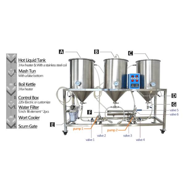 Micro Beer Brewery Top Grade Quality